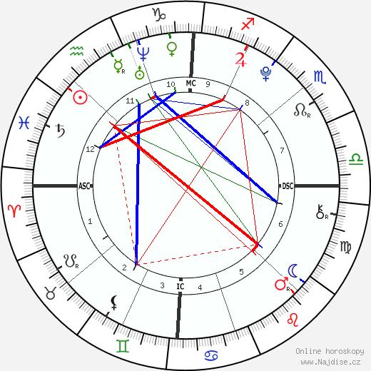 Aquinnah Kathleen Fox životopis 2019, 2020