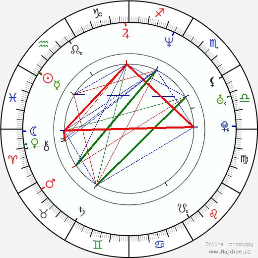 Billie Joe Armstrong životopis 2020, 2021