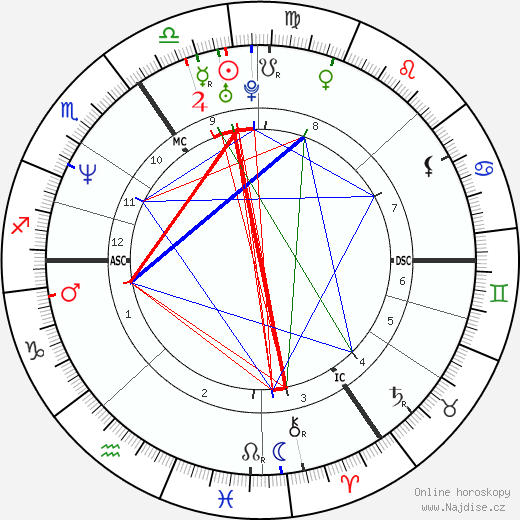 Catherine Zeta-Jones životopis 2018, 2019