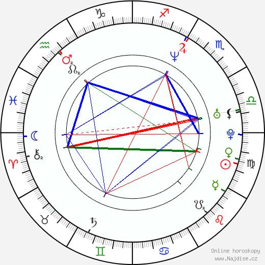 Dolores O'Riordan životopis 2019, 2020