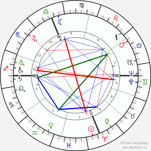 Gloria Swanson životopis 2018, 2019