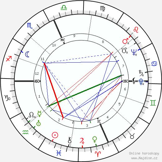 Jackie Gleason životopis 2020, 2021