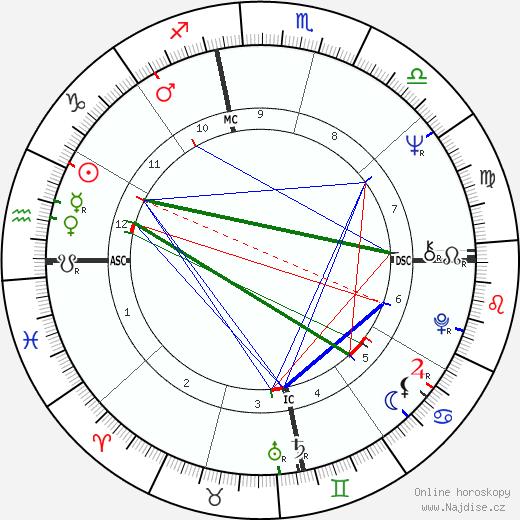 Janis Joplin životopis 2020, 2021