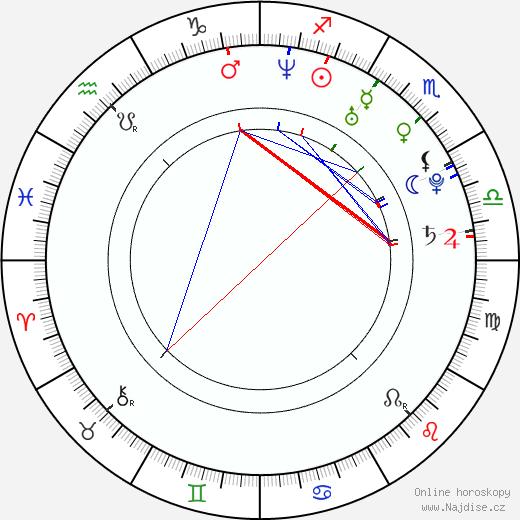 Jenna Dewan-Tatum životopis 2020, 2021