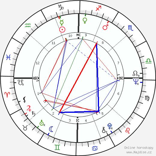 Joan Baez životopis 2020, 2021