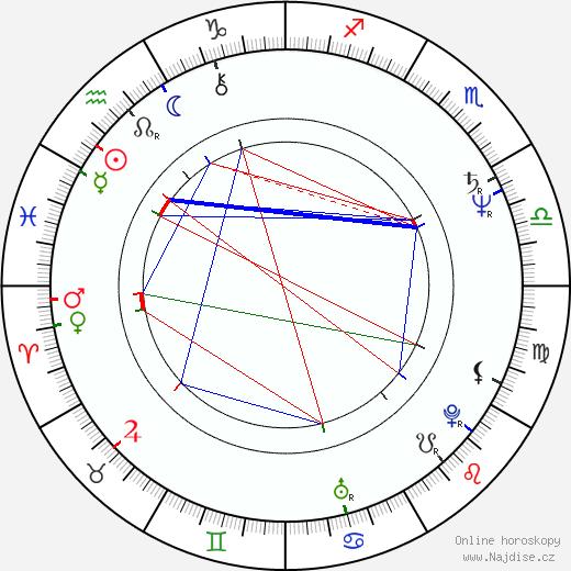 Joanna Kerns životopis 2020, 2021
