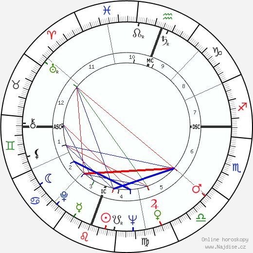 Julie Newmar životopis 2020, 2021