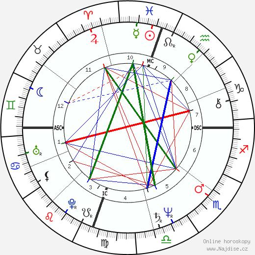 Laraine Newman životopis 2020, 2021