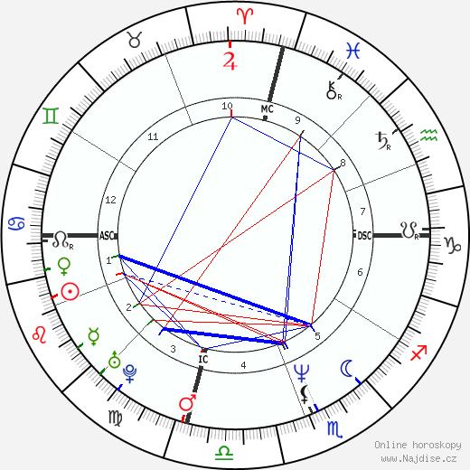 Lisa Kudrow životopis 2020, 2021