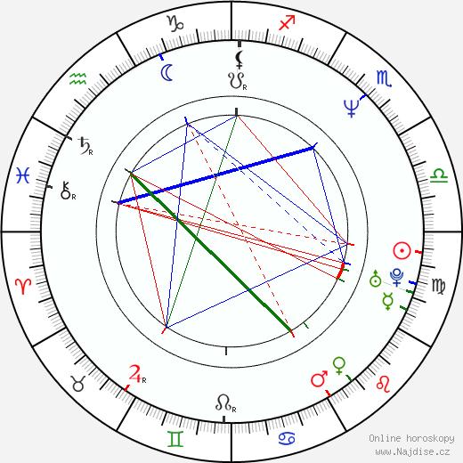 Molly Shannon životopis 2019, 2020