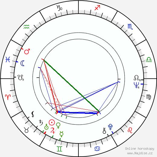 Nora Ephron životopis 2020, 2021