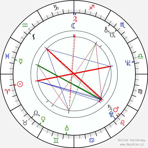 Rhea Perlman životopis 2020, 2021