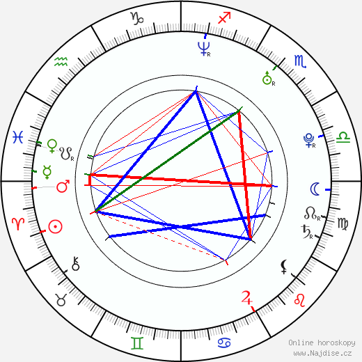 Sophie Ellis-Bextor životopis 2020, 2021