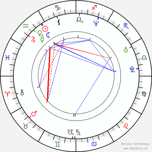 Tiffani Thiessen životopis 2020, 2021