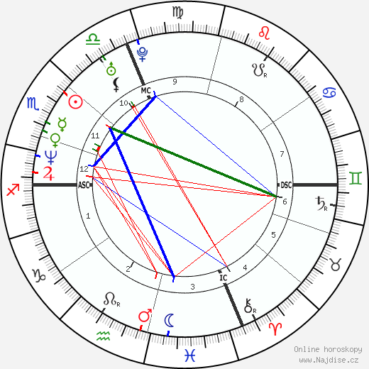 Winona Ryder životopis 2018, 2019