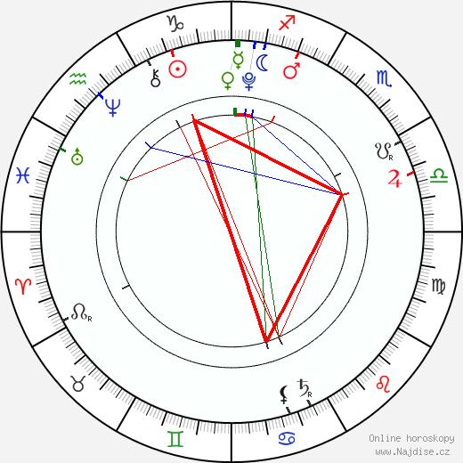 Zahara Marley Jolie-Pitt životopis 2020, 2021