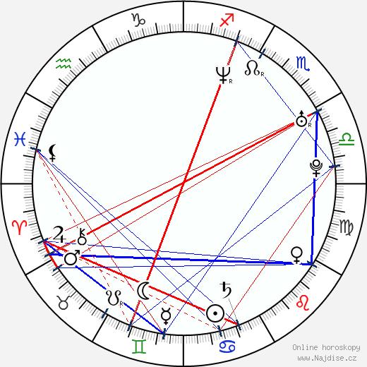 50 Cent wikipedie wiki 2018, 2019 horoskop