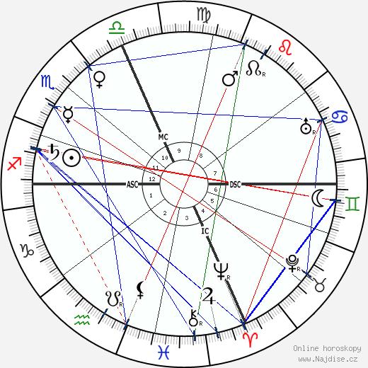 A. Alpheus wikipedie wiki 2018, 2019 horoskop