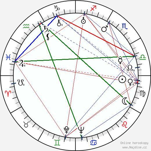 A. C. Nor wikipedie wiki 2018, 2019 horoskop