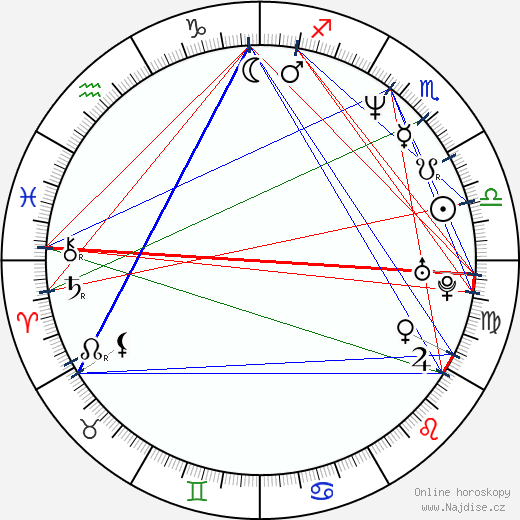 A. D. Calvo wikipedie wiki 2017, 2018 horoskop