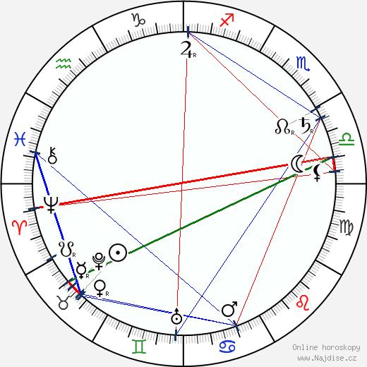 A. E. W. Mason wikipedie wiki 2018, 2019 horoskop