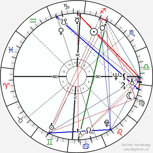 A. J. Antoon wikipedie wiki 2018, 2019 horoskop