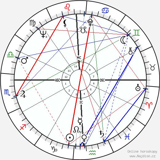 A. J. Foyt wikipedie wiki 2018, 2019 horoskop