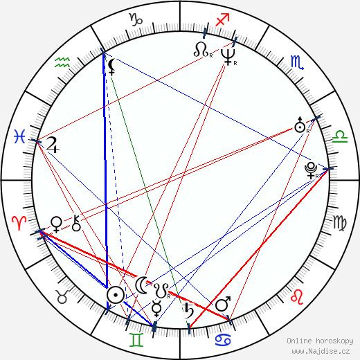 A. J. Langer wikipedie wiki 2019, 2020 horoskop