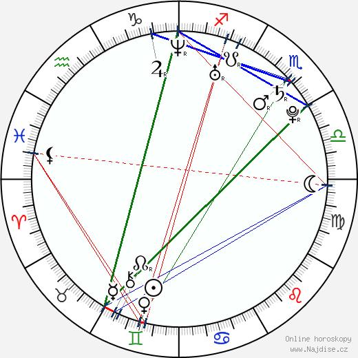 A. J. Presley wikipedie wiki 2017, 2018 horoskop