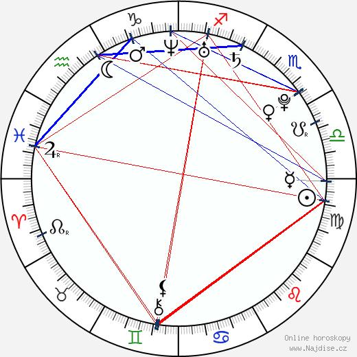 A. J. Trauth wikipedie wiki 2017, 2018 horoskop