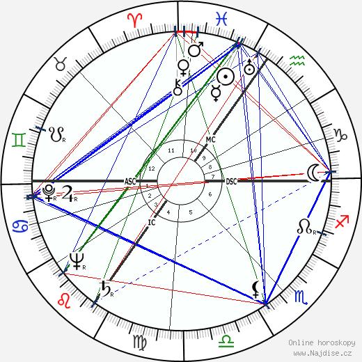 A. Nelson Page wikipedie wiki 2018, 2019 horoskop