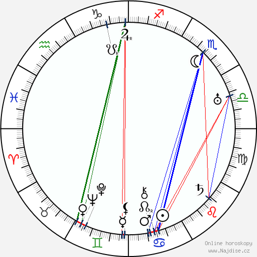 A. V. Multia wikipedie wiki 2019, 2020 horoskop