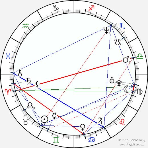 A. W Edwards wikipedie wiki 2018, 2019 horoskop