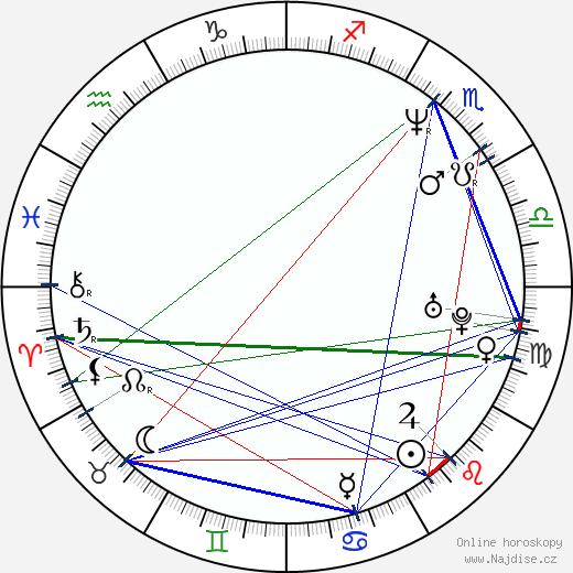 A. W. Yrjänä wikipedie wiki 2018, 2019 horoskop