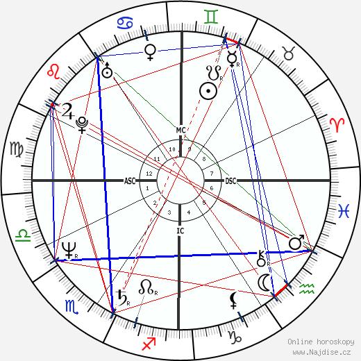Aaisha Ali wikipedie wiki 2018, 2019 horoskop