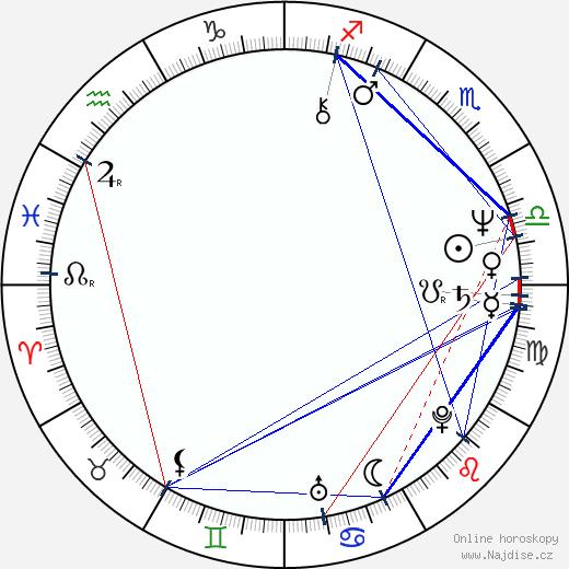 Aake Kalliala wikipedie wiki 2018, 2019 horoskop