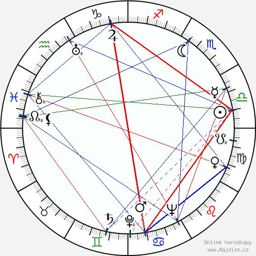 Aale Tynni wikipedie wiki 2018, 2019 horoskop