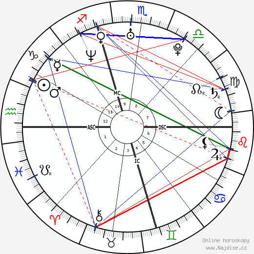 Aaliyah wikipedie wiki 2017, 2018 horoskop