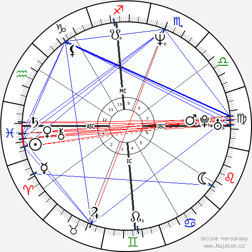 Aamir Khan wikipedie wiki 2018, 2019 horoskop