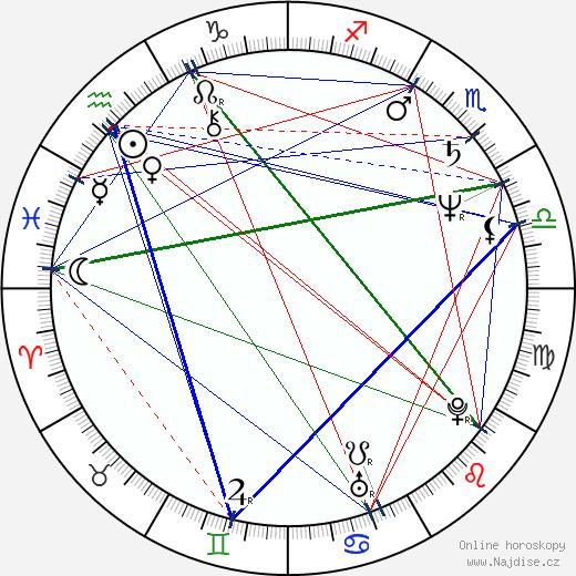 Aare Laanemets wikipedie wiki 2018, 2019 horoskop