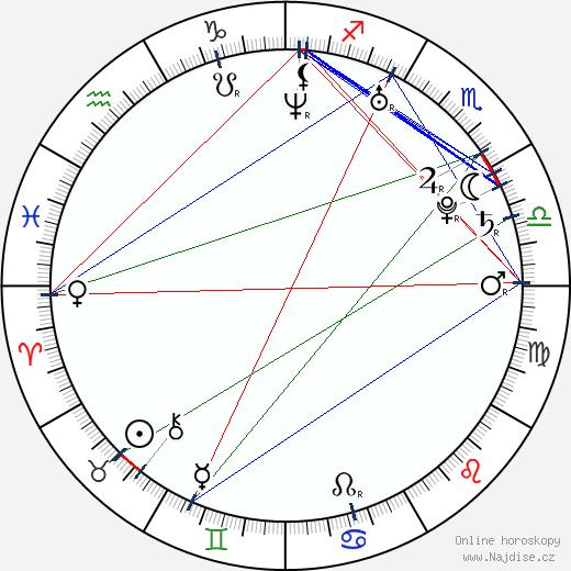 Aaref Rodriguez wikipedie wiki 2018, 2019 horoskop