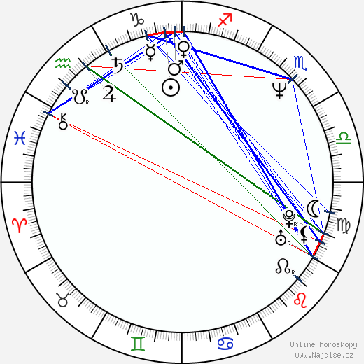 Aarin Teich wikipedie wiki 2017, 2018 horoskop