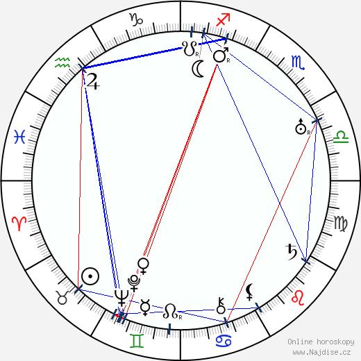 Aarne J. Tenhovaara wikipedie wiki 2019, 2020 horoskop