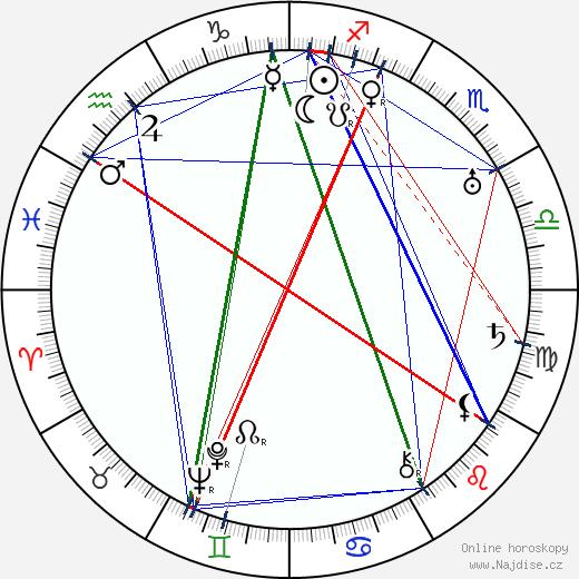 Aarne Laitakari wikipedie wiki 2019, 2020 horoskop