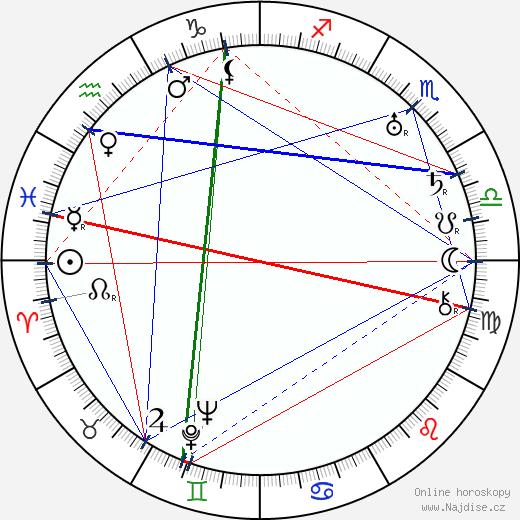Aarne Leppänen wikipedie wiki 2018, 2019 horoskop