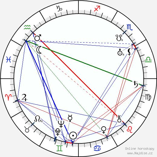Aarne Orri wikipedie wiki 2018, 2019 horoskop