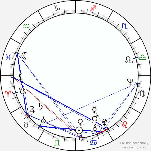 Aarne Pentikäinen wikipedie wiki 2017, 2018 horoskop