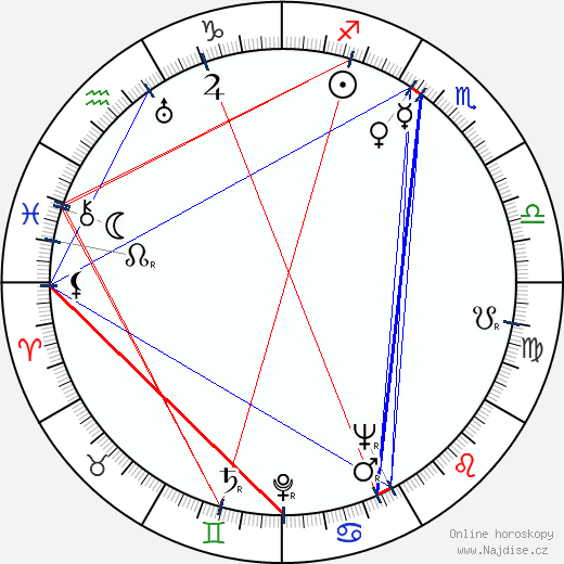 Aarne Saarinen wikipedie wiki 2017, 2018 horoskop