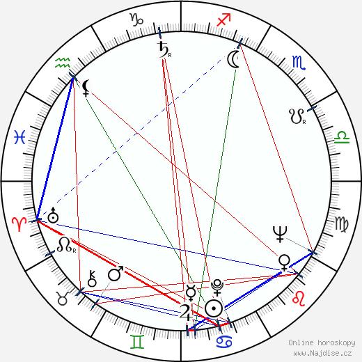 Aarni Krohn wikipedie wiki 2018, 2019 horoskop