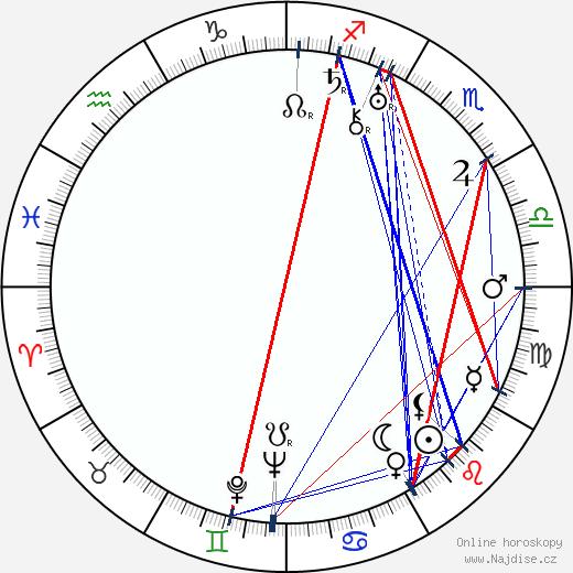 Aarni Penttilä wikipedie wiki 2017, 2018 horoskop